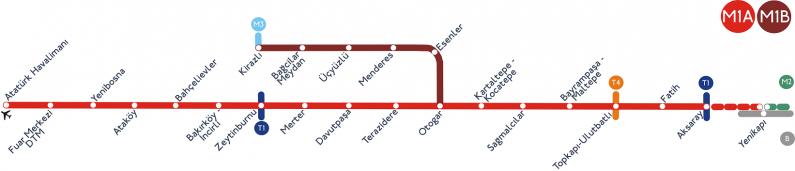 Metro istanbul ligne 2